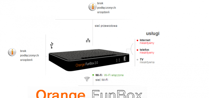 Orange Ont I Orange Funbox 2 0 in addition Restaurante Self Service Em Cachoeiras De Macacu together with Wartosci Logarytmow Naturalnych Tabele likewise Drospirenona 3mg Etinilestradiol 0 020mg Yasminq Detail likewise San Isidro Labrador 15 De Mayo. on zer